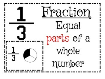 Fractions Word Wall Posters