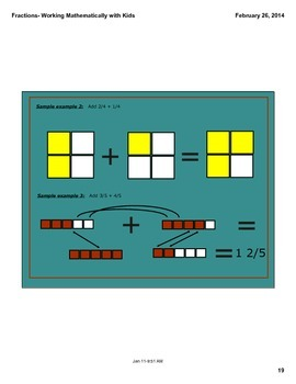 Fractions- Working Mathematically with Kids