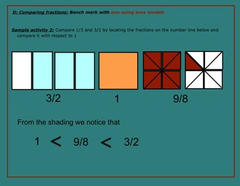 Fractions- Working Mathematically with Kids NOTEBOOK