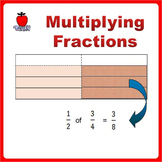 Fractions Worksheets, 4th Grade, 5th Grade - Multiplying F