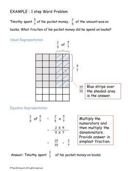 Fractions Worksheets 5th, 6th Grade Multiplying Proper Fractions Word Problems