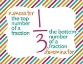 Fractions anchor chart numerator/denominator
