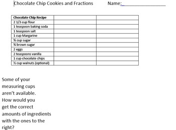Fractions and Chocolate Chip Cookies