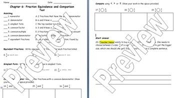 Fractions and Decimals Assessment Bundle