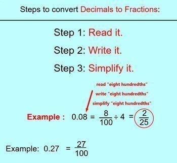 Converting Decimals and Fractions Smartboard Lesson Fraction Decimal Conversions