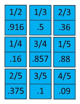 Fractions and Decimals Dominoes