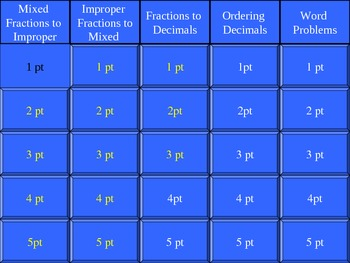 Fractions and Decimals Jeopardy Game