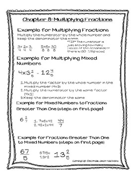 Fractions and Decimals Newsletter
