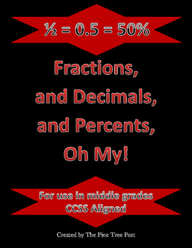 Fractions, and Decimals, and Percents Oh My!