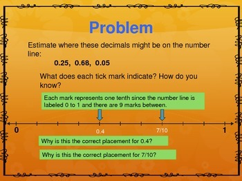 Fractions and Decimals on a Number Line (5th Grade EnVision Math Power Point)