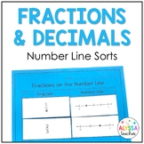Fractions and Decimals on the Number Line Sorting Cards