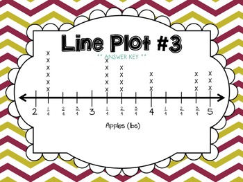 Fractions and Line Plots: A Fall Themed Collection