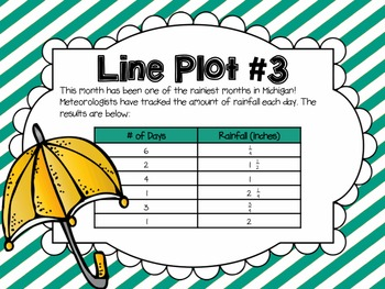 Fractions and Line Plots: A Spring Themed Collection