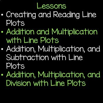 Fractions and Line Plots Math Unit 5th Grade Interactive Powerpoint Common Core