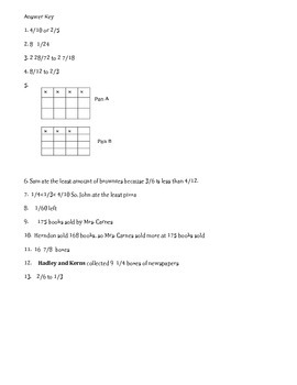 Fractions and Mixed Numbers CRA Word Problems MJ