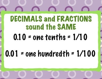 Fractions and Money Posters