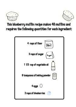 Fractions and Muffins