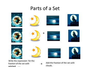 Fractions and Phases of the Moon