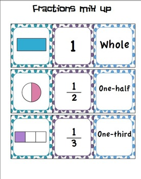 Fractions and more