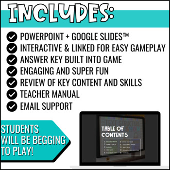 Fractions as Division Game Show PowerPoint Review Game   Test Prep