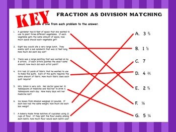 Fractions as Division Pack