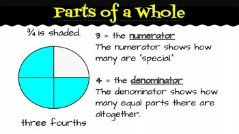 Fractions as Parts of a Whole