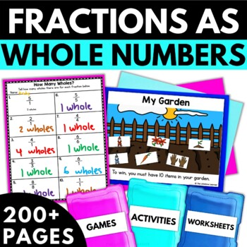 Third Grade Fractions as Whole Numbers