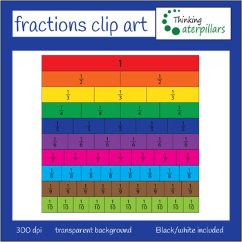 Fractions clip art (set 2)