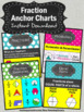 Fraction Posters  8x10 or 16x20 Math Fractions Anchor Charts