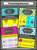 Fractions Anchor Charts Posters 3rd Grade Common Core Math