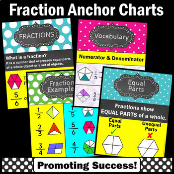 math fractions posters anchor charts
