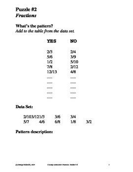 Fractions, grades 4-6, concept attainment