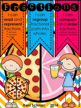 Fractions in Action: I can read, regroup, compare and orde