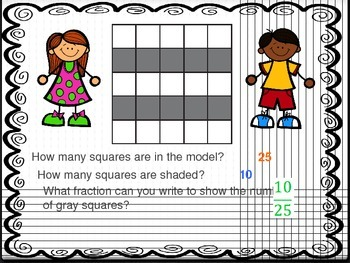 Fractions in Simplest Form (5th Grade EnVision Math Power Point)