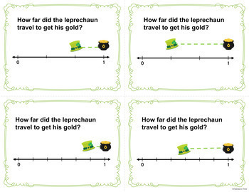 Fractions on A Number Line St. Patrick's Day Math