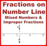 Fractions on Number Line - Mixed Numbers and Improper Fractions