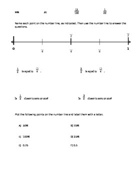 Fractions on Number Lines with Percentages and Decimals