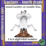 Fractions On A Number Line Mixed Numbers Fourth Grade