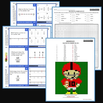 Fractions on a Number Line Worksheets and Task Cards