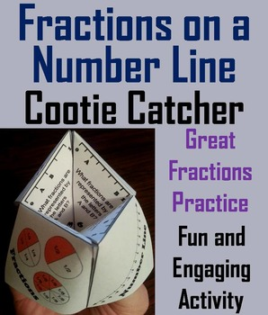 Fractions on a Number Line Activity Practice Game for 3rd, 4th, 5th Grade