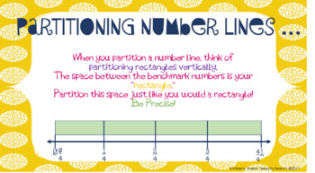 Fractions on a Number Line 3.NF.2