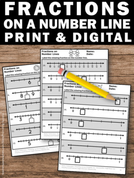 3rd Grade Fractions on a Number Line Worksheets