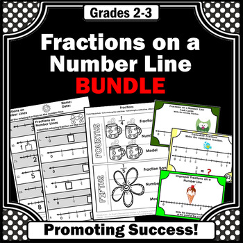 Fractions on a Number Line BUNDLE 3rd Grade Math Review for Beginning 4th Grade