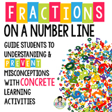 Fractions on a Number Line Activity Pack