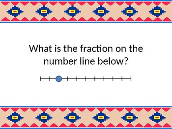 Fractions on a Number Line Aztec