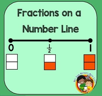 Fractions on a Number Line for SMARTboards