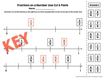 Fractions on a Number Line Cut and Paste