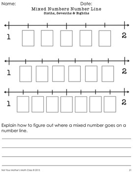 Fractions on a Number Line - Cut and Paste