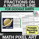 Fractions on a Number Line Digital Math - 3rd Grade Distan