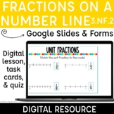 Fractions on a Number Line Digital Resource for Distance L